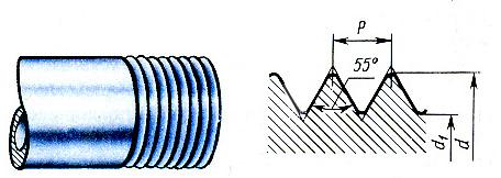 455 однородный брусок ab, который может вращаться вокруг горизонтальной оси a, опирается на поверхность гладкого
